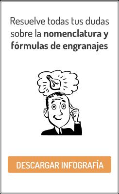 Infografía: Terminología y fórmulas básicas de los engranajes